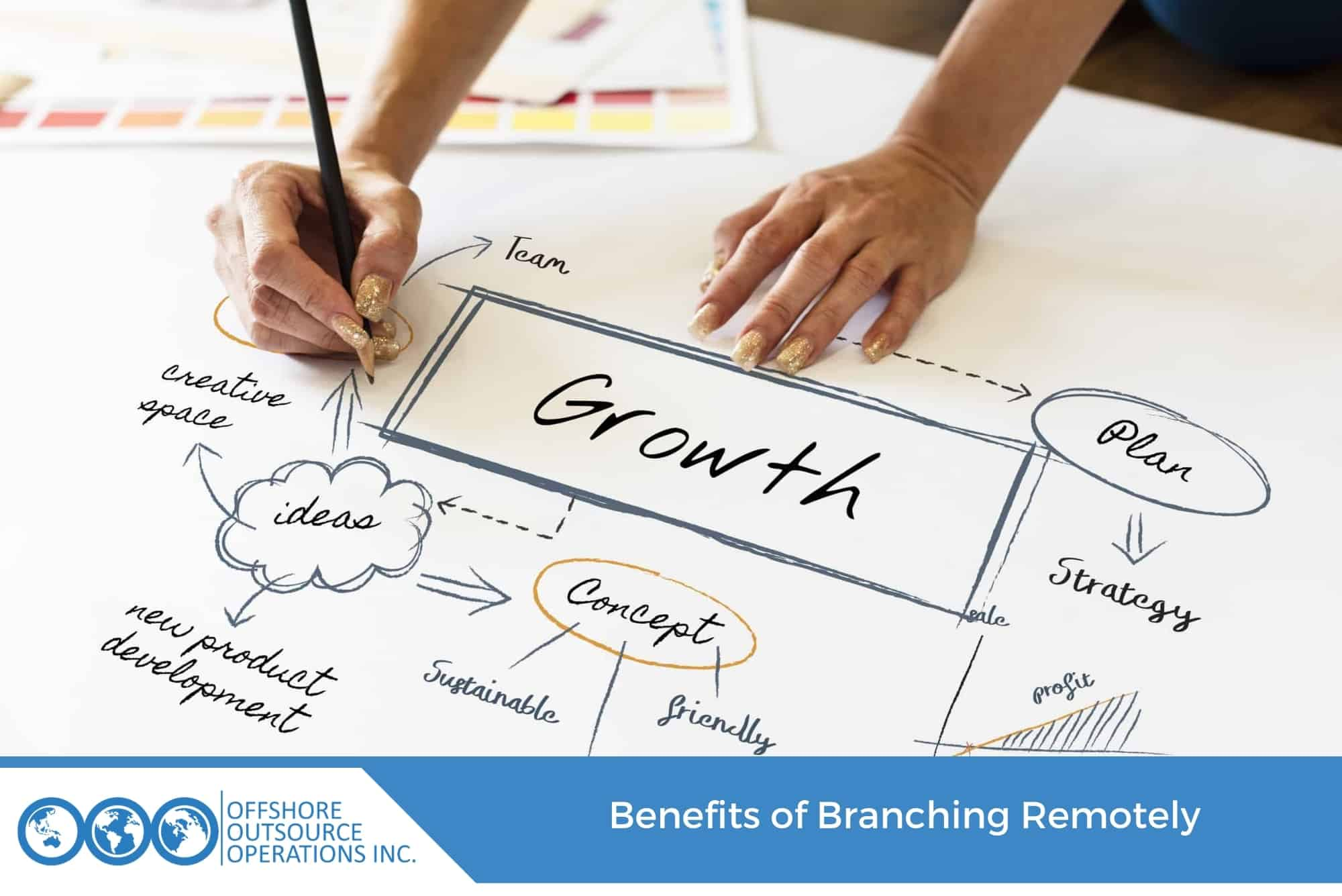 Benefits of Branching Remotely